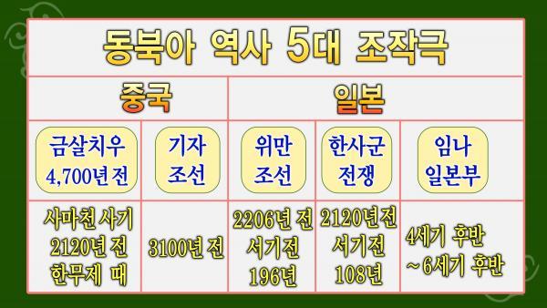 8.15특집 환단고기 북콘서트